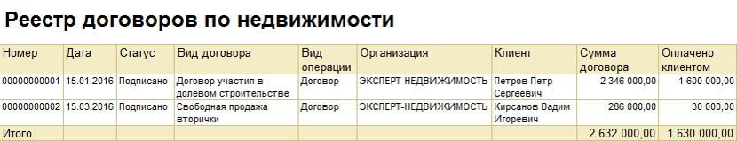 Программа 1С:Риэлтор. Управление продажами недвижимости. Модуль для 1С:ERP