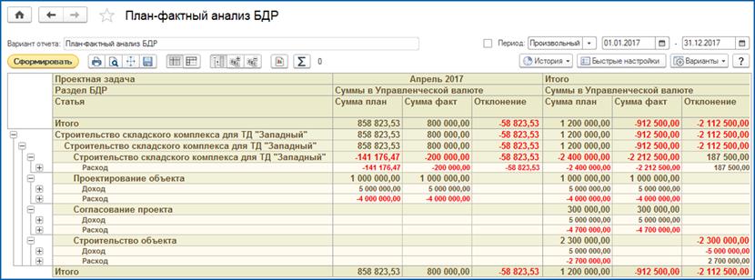 Программа 1С:Предприятие 8. ERP+PM Управление проектной организацией 2