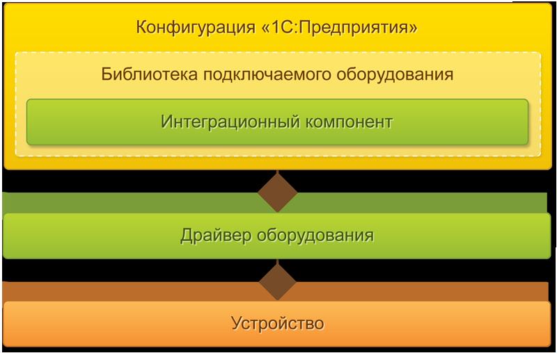 Технические требования на установку 1с программист 1с ютуб
