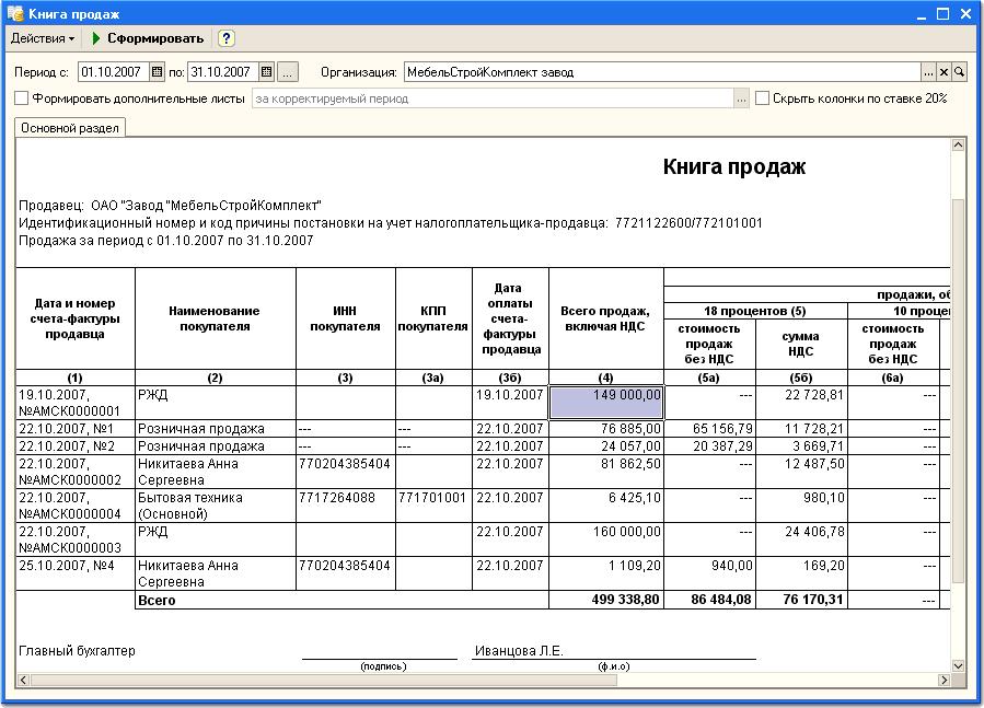 Налоговые декларации по НДС в