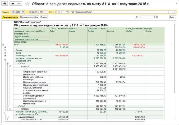 Ремонт квартир, домов, офисов – заказы в городе Москва