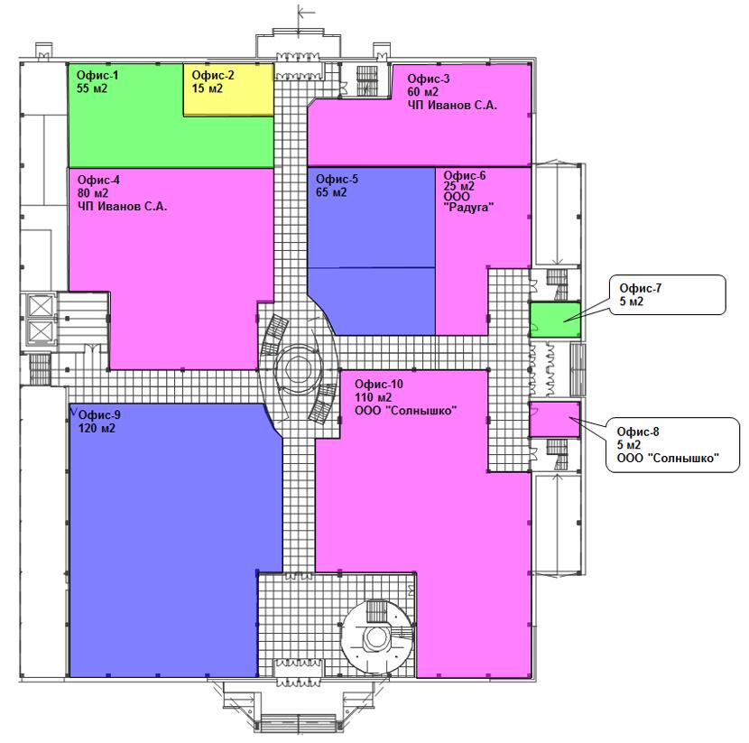 Программа 1С:Аренда и управление недвижимостью. Модуль для 1С:ERP