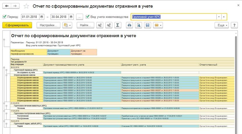 Что означают бухгалтерские записи на счетах бухгалтерского учета дт 10 кт 71